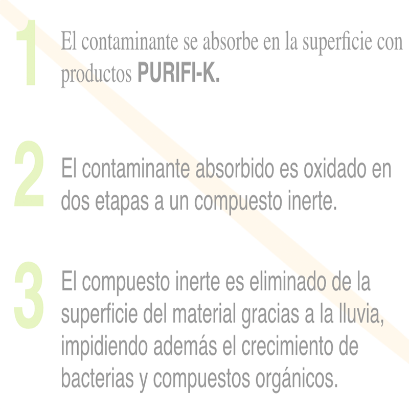 Beneficios de Purifi-K